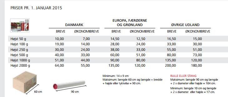 post danmark priser udland 2016